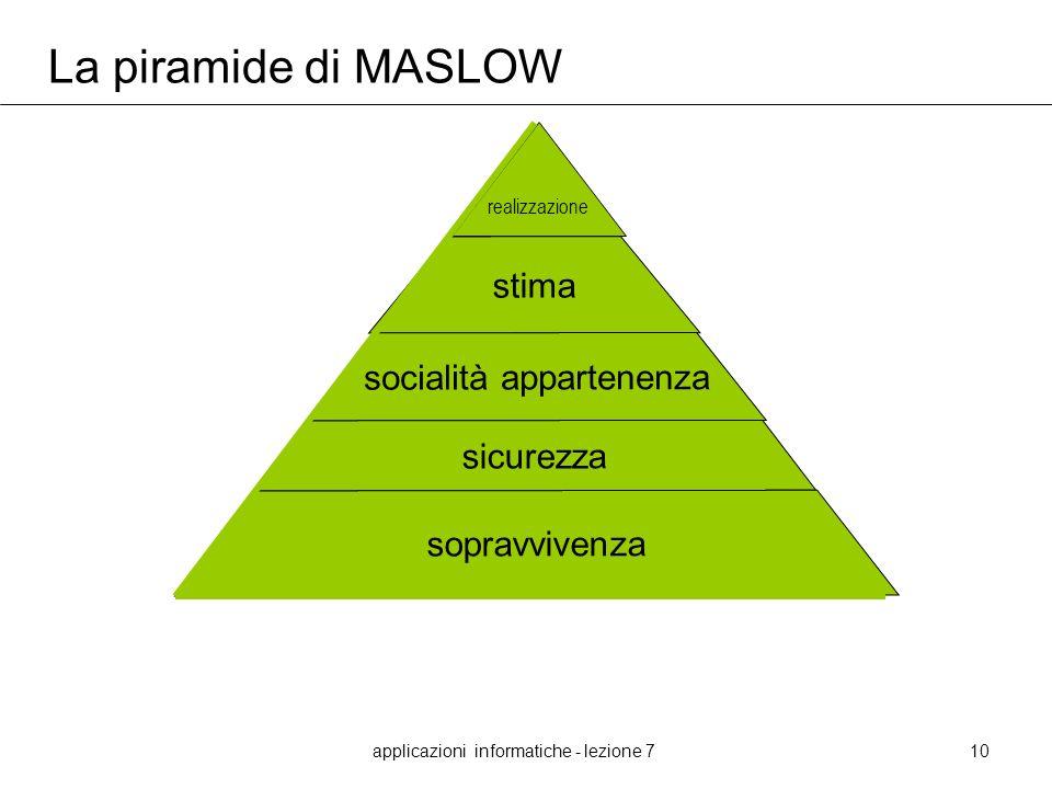 applicazioni informatiche - lezione 710 La piramide di MASLOW realizzazione stima socialità appartenenza sicurezza sopravvivenza