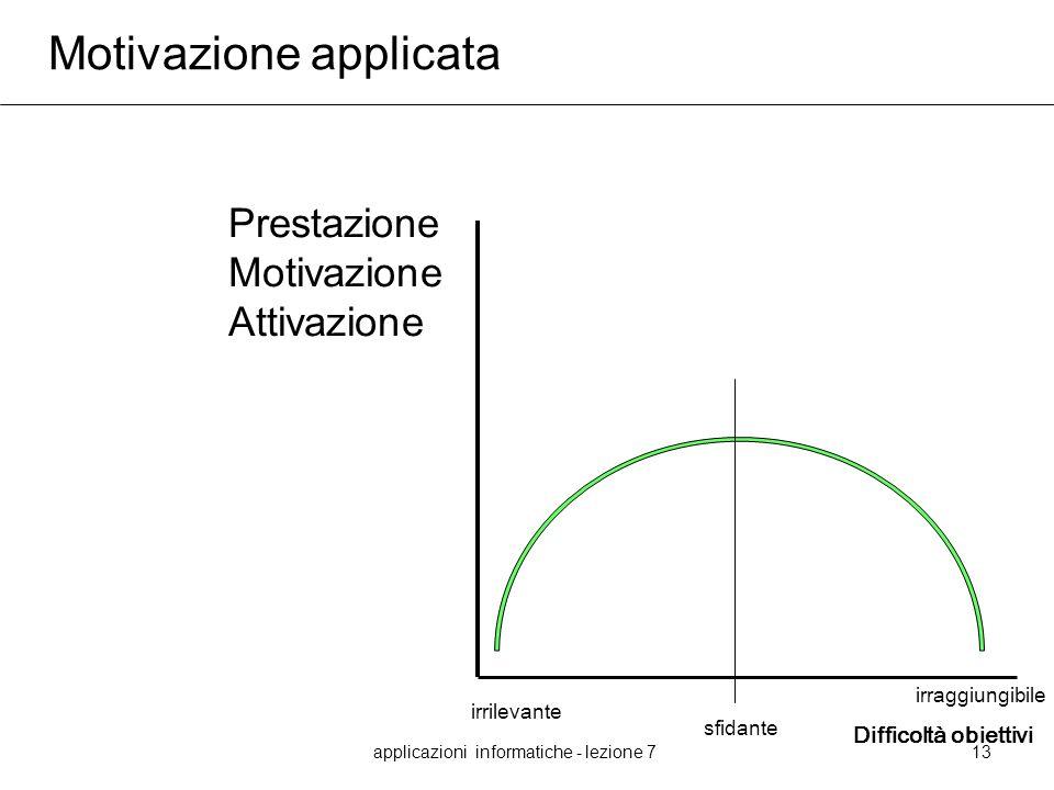 applicazioni informatiche - lezione 713 Motivazione applicata Difficoltà obiettivi Prestazione Motivazione Attivazione irrilevante sfidante irraggiung