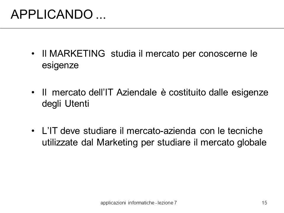 applicazioni informatiche - lezione 715 APPLICANDO... Il MARKETING studia il mercato per conoscerne le esigenze Il mercato dellIT Aziendale è costitui