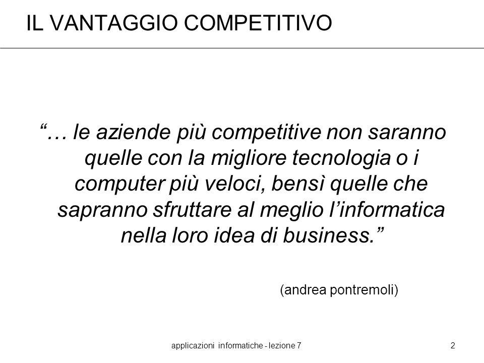 applicazioni informatiche - lezione 72 IL VANTAGGIO COMPETITIVO … le aziende più competitive non saranno quelle con la migliore tecnologia o i compute