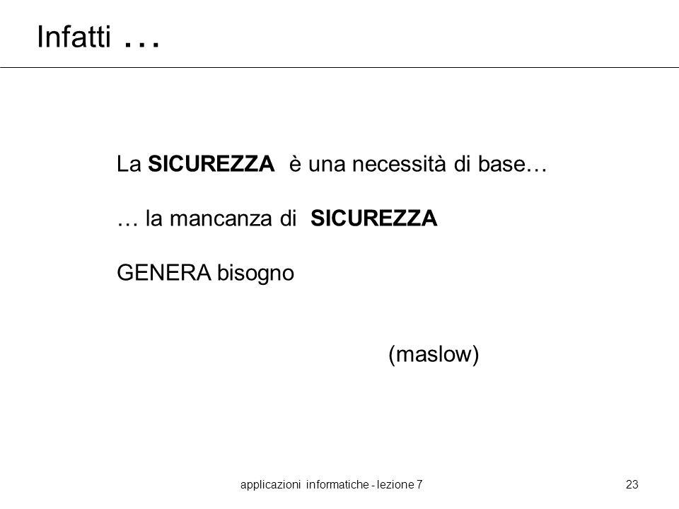 applicazioni informatiche - lezione 723 Infatti … La SICUREZZA è una necessità di base… … la mancanza di SICUREZZA GENERA bisogno (maslow)