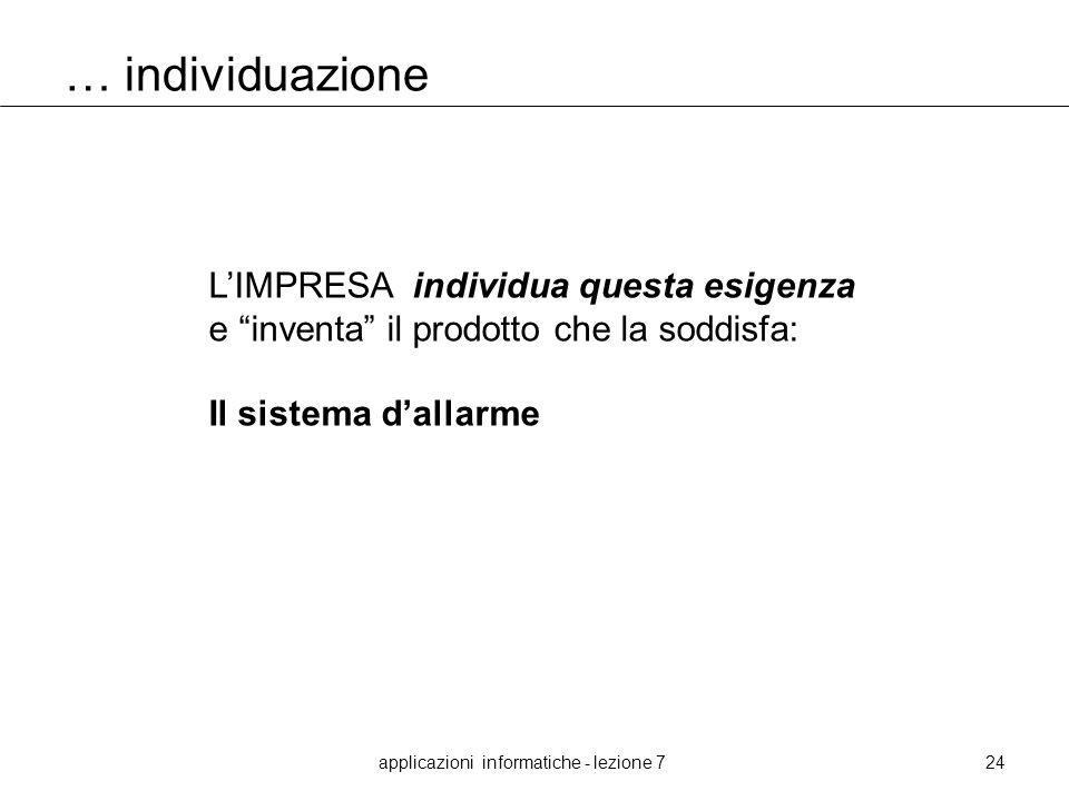 applicazioni informatiche - lezione 724 … individuazione LIMPRESA individua questa esigenza e inventa il prodotto che la soddisfa: Il sistema dallarme