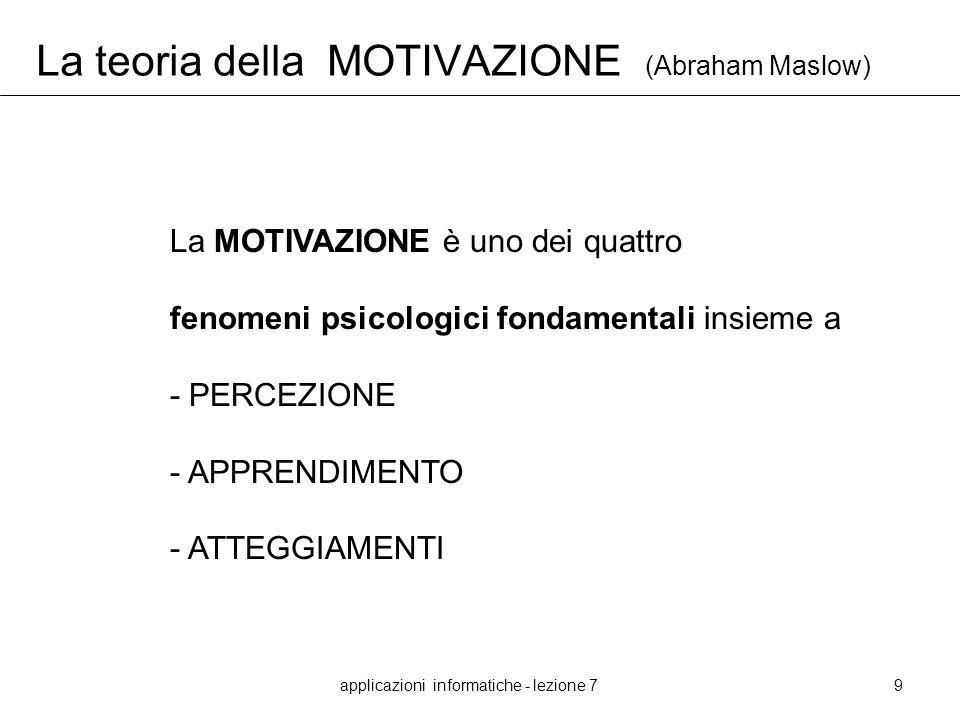 applicazioni informatiche - lezione 79 La teoria della MOTIVAZIONE (Abraham Maslow) La MOTIVAZIONE è uno dei quattro fenomeni psicologici fondamentali