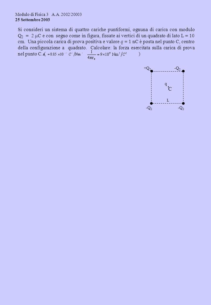 Modulo di Fisica 3 A.A. 2002/20003 25 Settembre 2003 Si consideri un sistema di quattro cariche puntiformi, ognuna di carica con modulo Q 2 = 2 C e co