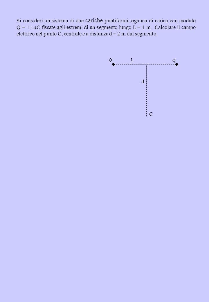 Si consideri un sistema di due cariche puntiformi, ognuna di carica con modulo Q = +1 C fissate agli estremi di un segmento lungo L = 1 m. Calcolare i