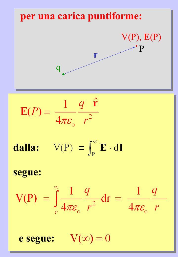 q r P V(P), E(P) dalla: per una carica puntiforme: segue: e segue: