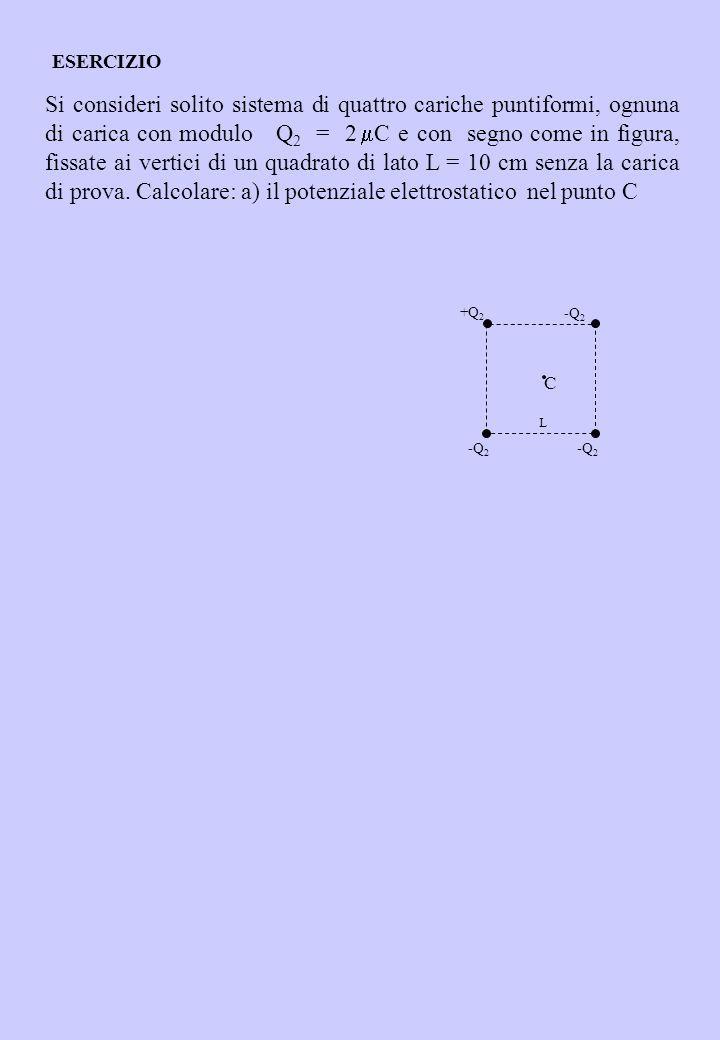 ESERCIZIO Si consideri solito sistema di quattro cariche puntiformi, ognuna di carica con modulo Q 2 = 2 C e con segno come in figura, fissate ai vert