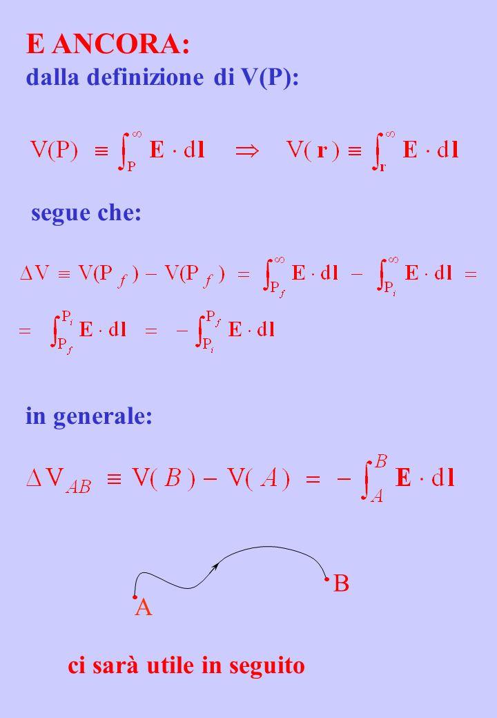 E ANCORA: dalla definizione di V(P): segue che: B A in generale: ci sarà utile in seguito
