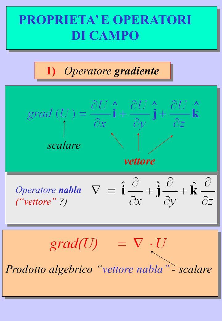 PROPRIETA E OPERATORI DI CAMPO Prodotto algebrico vettore nabla - scalare Operatore nabla (vettore ?) ^^^ scalare vettore 1) Operatore gradiente