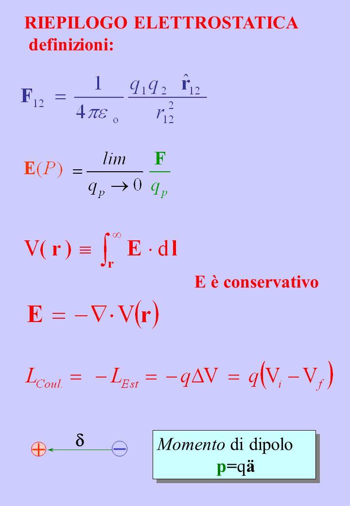 RIEPILOGO ELETTROSTATICA definizioni: Momento di dipolo p=qä Momento di dipolo p=qä _ + E è conservativo