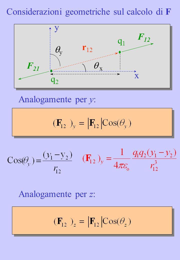 ESERCIZIO Si consideri il sistema di quattro cariche puntiformi, ognuna di carica con modulo Q = 2 C e con segno come in figura, fissate ai vertici di un quadrato di lato L = 1 m senza la carica di prova.