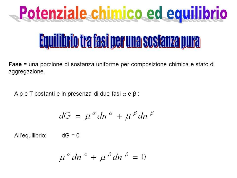 Fase = una porzione di sostanza uniforme per composizione chimica e stato di aggregazione. A p e T costanti e in presenza di due fasi e β : Allequilib