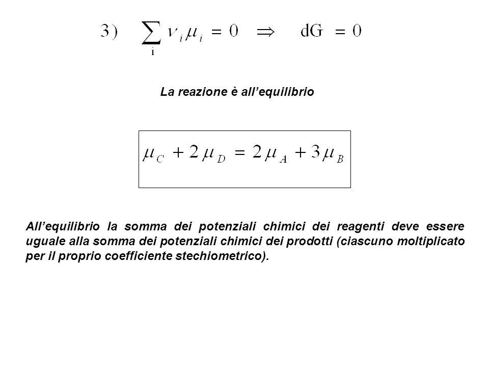 La reazione è allequilibrio Allequilibrio la somma dei potenziali chimici dei reagenti deve essere uguale alla somma dei potenziali chimici dei prodot