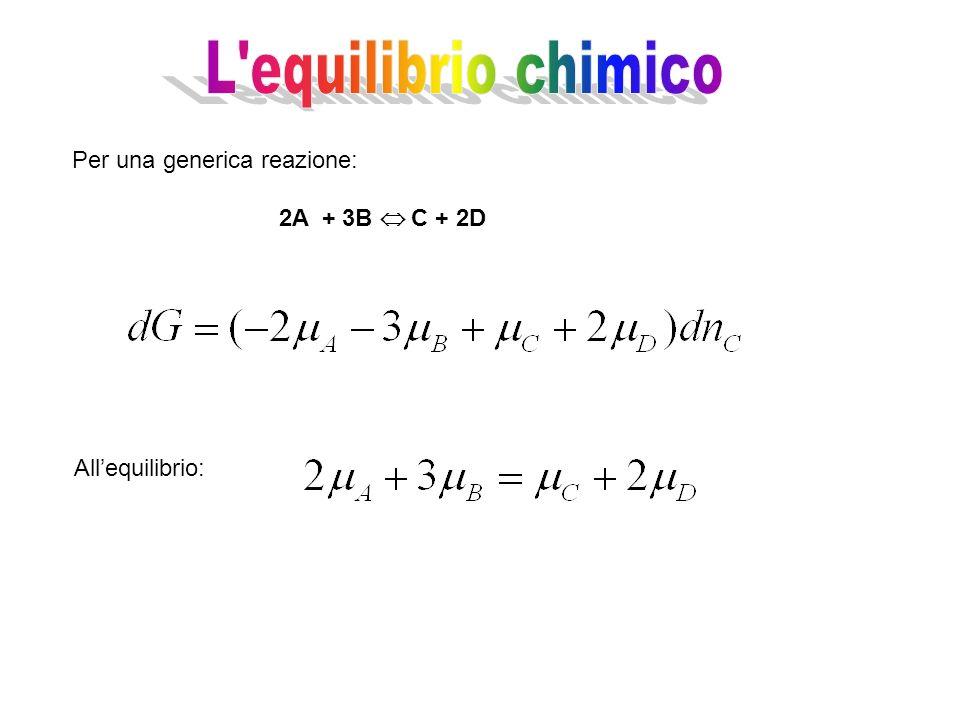 Per una generica reazione: 2A + 3B C + 2D Allequilibrio:
