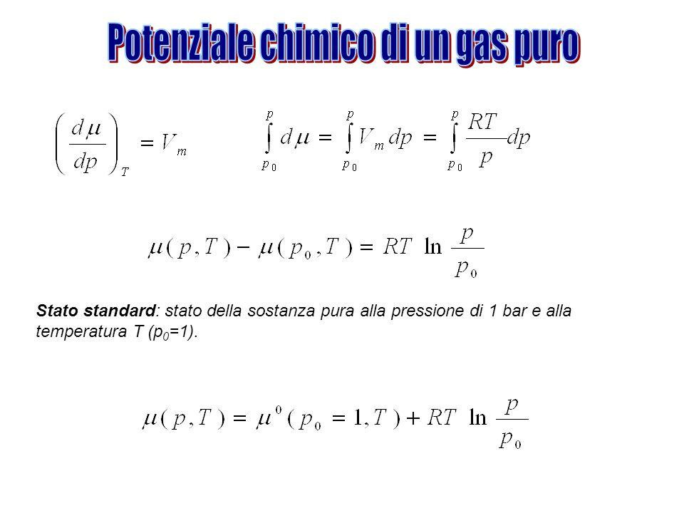 Stato standard: stato della sostanza pura alla pressione di 1 bar e alla temperatura T (p 0 =1).