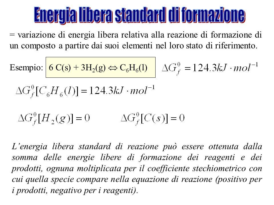 = variazione di energia libera relativa alla reazione di formazione di un composto a partire dai suoi elementi nel loro stato di riferimento. Esempio: