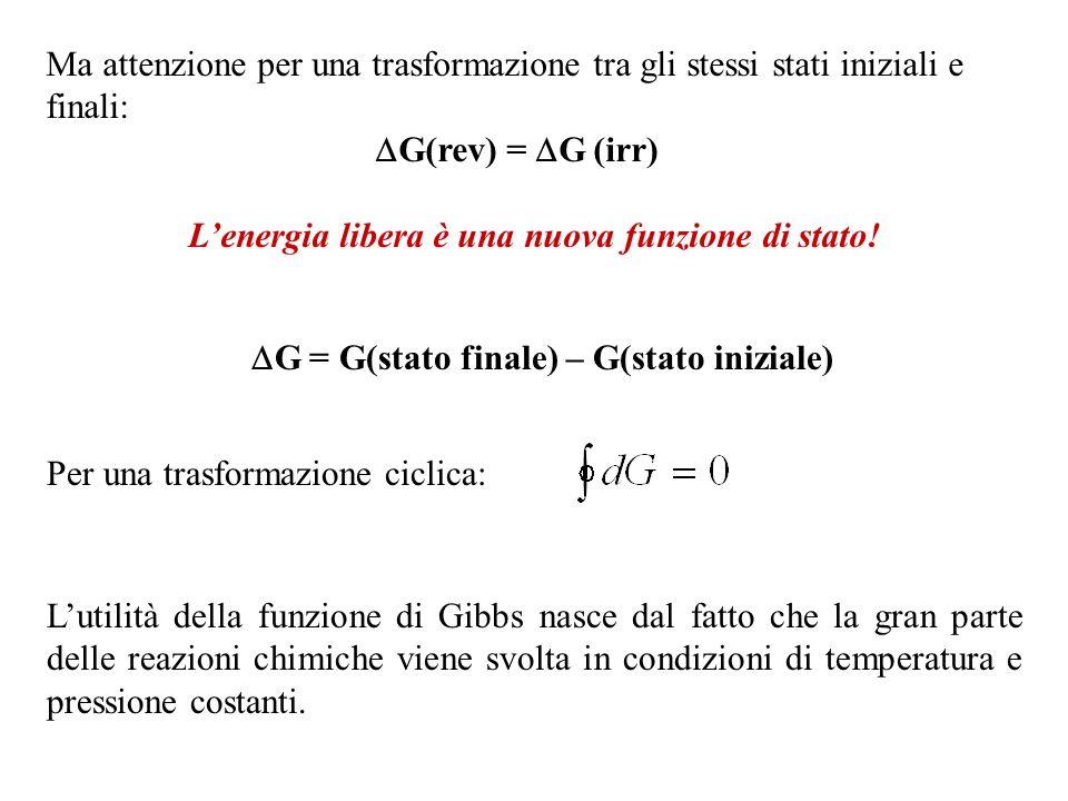 Ma attenzione per una trasformazione tra gli stessi stati iniziali e finali: G(rev) = G (irr) Lenergia libera è una nuova funzione di stato! G = G(sta