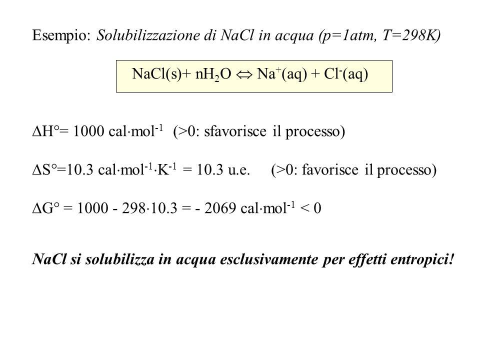 Esempio: Solubilizzazione di NaCl in acqua (p=1atm, T=298K) NaCl(s)+ nH 2 O Na + (aq) + Cl - (aq) H°= 1000 cal mol -1 (>0: sfavorisce il processo) S°=