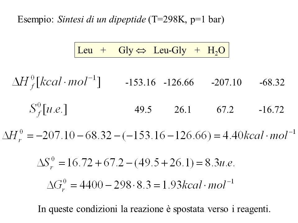 Esempio: Sintesi di un dipeptide (T=298K, p=1 bar) Leu + Gly Leu-Gly + H 2 O -153.16 -126.66 -207.10 -68.32 49.5 26.1 67.2 -16.72 In queste condizioni
