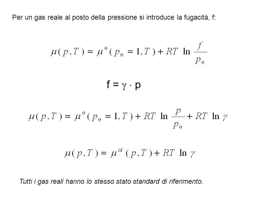 Per un gas reale al posto della pressione si introduce la fugacità, f: f = p Tutti i gas reali hanno lo stesso stato standard di riferimento.