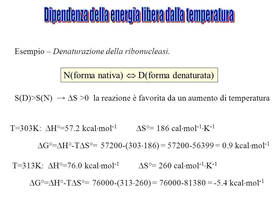 Esempio – Denaturazione della ribonucleasi. N(forma nativa) D(forma denaturata) S(D)>S(N) S >0 la reazione è favorita da un aumento di temperatura T=3