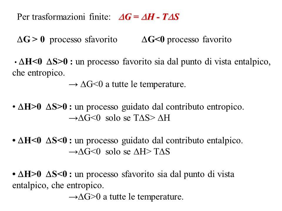 G = H - T S Per trasformazioni finite: G = H - T S G > 0 processo sfavorito G<0 processo favorito H 0 : un processo favorito sia dal punto di vista en