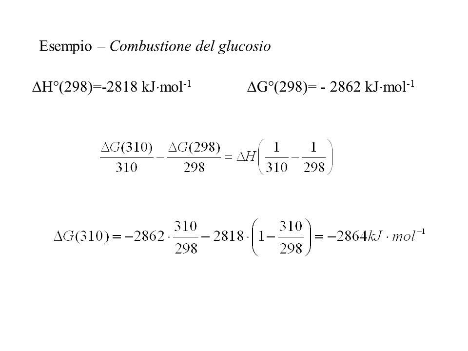 Esempio – Combustione del glucosio H°(298)=-2818 kJ mol -1 G°(298)= - 2862 kJ mol -1
