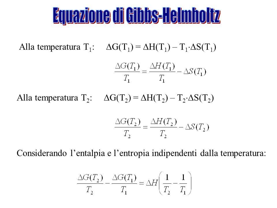 Alla temperatura T 1 : G(T 1 ) = H(T 1 ) – T 1 S(T 1 ) Alla temperatura T 2 : G(T 2 ) = H(T 2 ) – T 2 S(T 2 ) Considerando lentalpia e lentropia indip