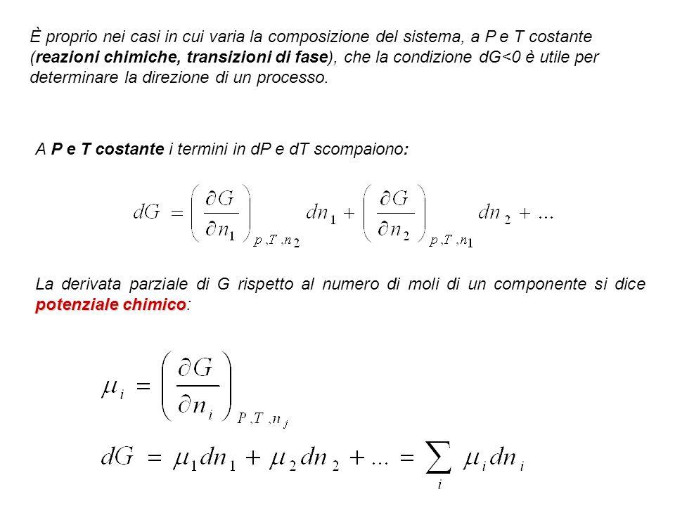 È proprio nei casi in cui varia la composizione del sistema, a P e T costante (reazioni chimiche, transizioni di fase), che la condizione dG<0 è utile