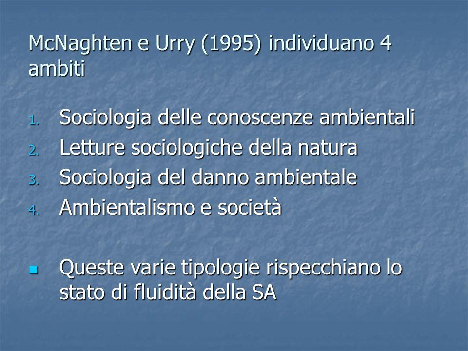 McNaghten e Urry (1995) individuano 4 ambiti 1.Sociologia delle conoscenze ambientali 2.