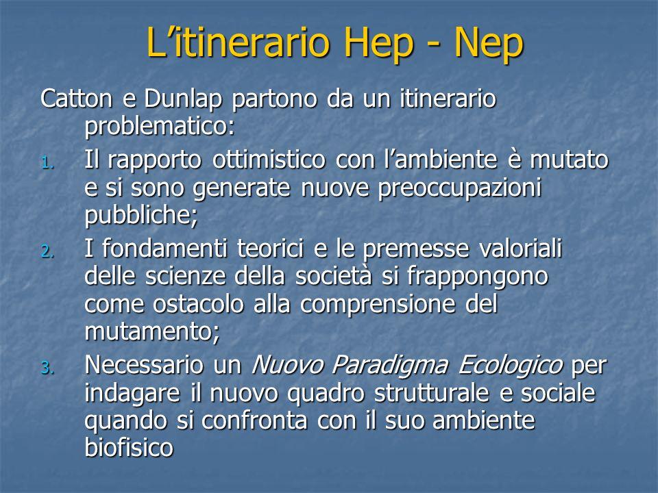 Litinerario Hep - Nep Catton e Dunlap partono da un itinerario problematico: 1.