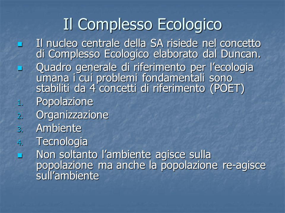 Il Complesso Ecologico Il nucleo centrale della SA risiede nel concetto di Complesso Ecologico elaborato dal Duncan.