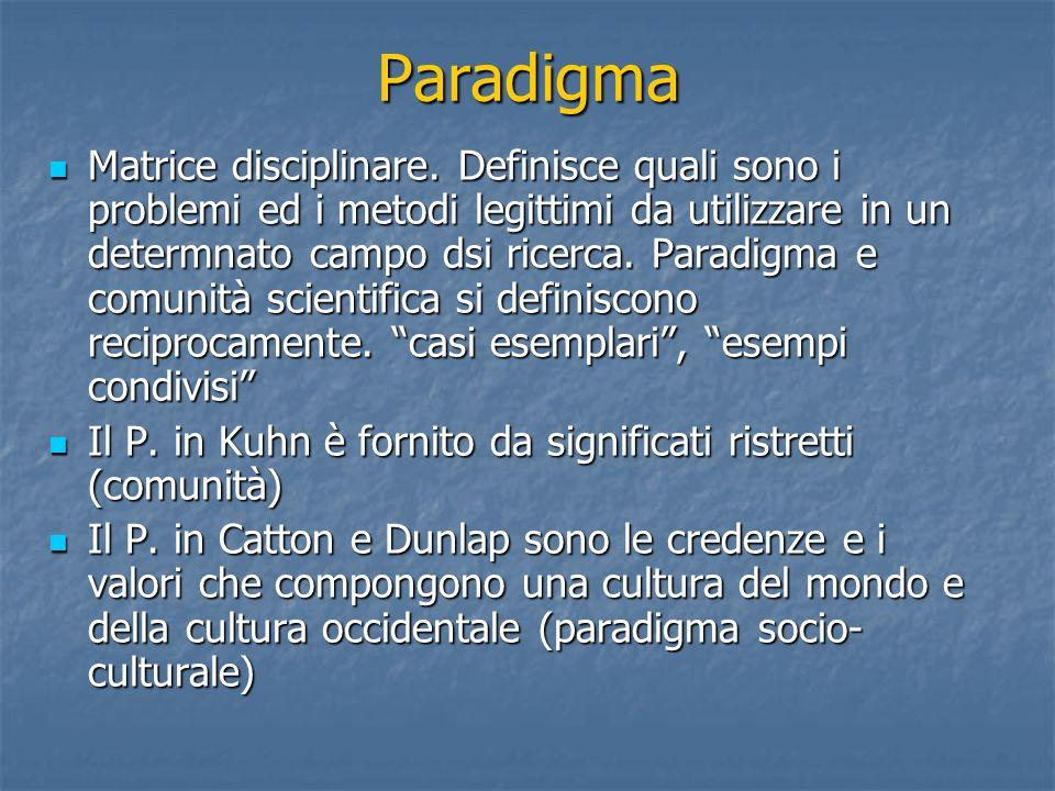 Paradigma Matrice disciplinare.
