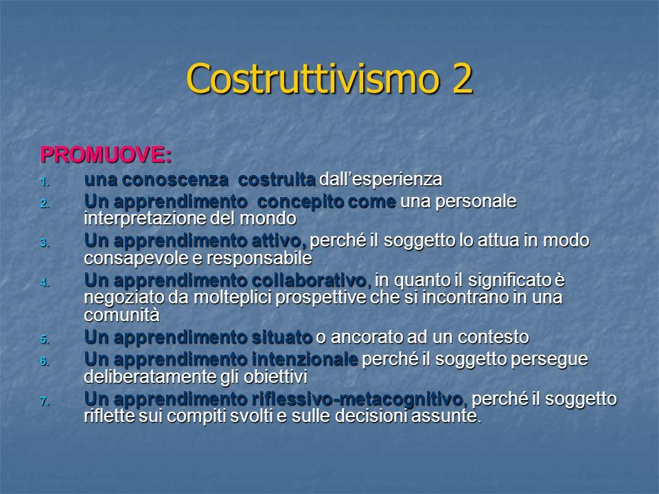 Costruttivismo 2 PROMUOVE: 1.una conoscenza costruita dallesperienza 2.