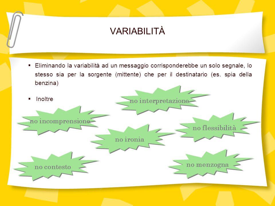 VARIABILITÀ Eliminando la variabilità ad un messaggio corrisponderebbe un solo segnale, lo stesso sia per la sorgente (mittente) che per il destinatar