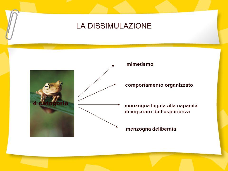 LA DISSIMULAZIONE 4 categorie mimetismo comportamento organizzato menzogna legata alla capacità di imparare dallesperienza menzogna deliberata