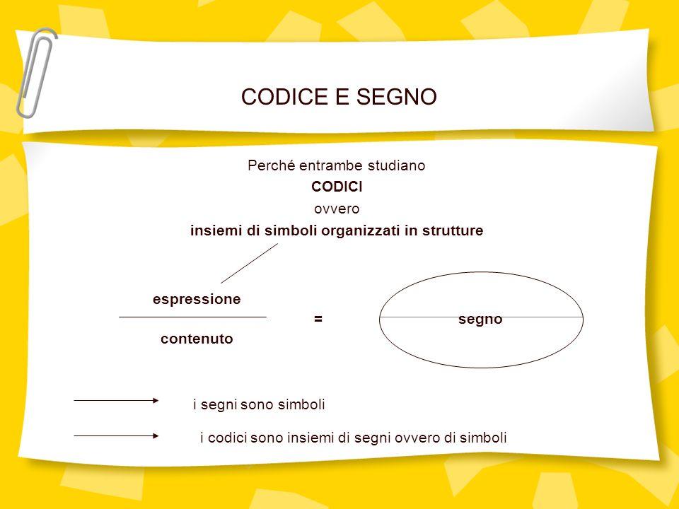 Perché entrambe studiano CODICI ovvero insiemi di simboli organizzati in strutture espressione contenuto =segno i segni sono simboli i codici sono ins