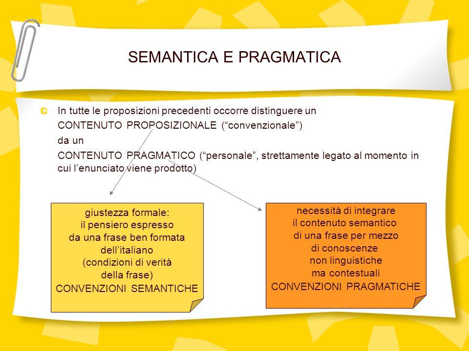 SEMANTICA E PRAGMATICA In tutte le proposizioni precedenti occorre distinguere un CONTENUTO PROPOSIZIONALE (convenzionale) da un CONTENUTO PRAGMATICO