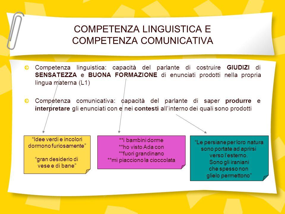 COMPETENZA LINGUISTICA E COMPETENZA COMUNICATIVA Competenza linguistica: capacità del parlante di costruire GIUDIZI di SENSATEZZA e BUONA FORMAZIONE d