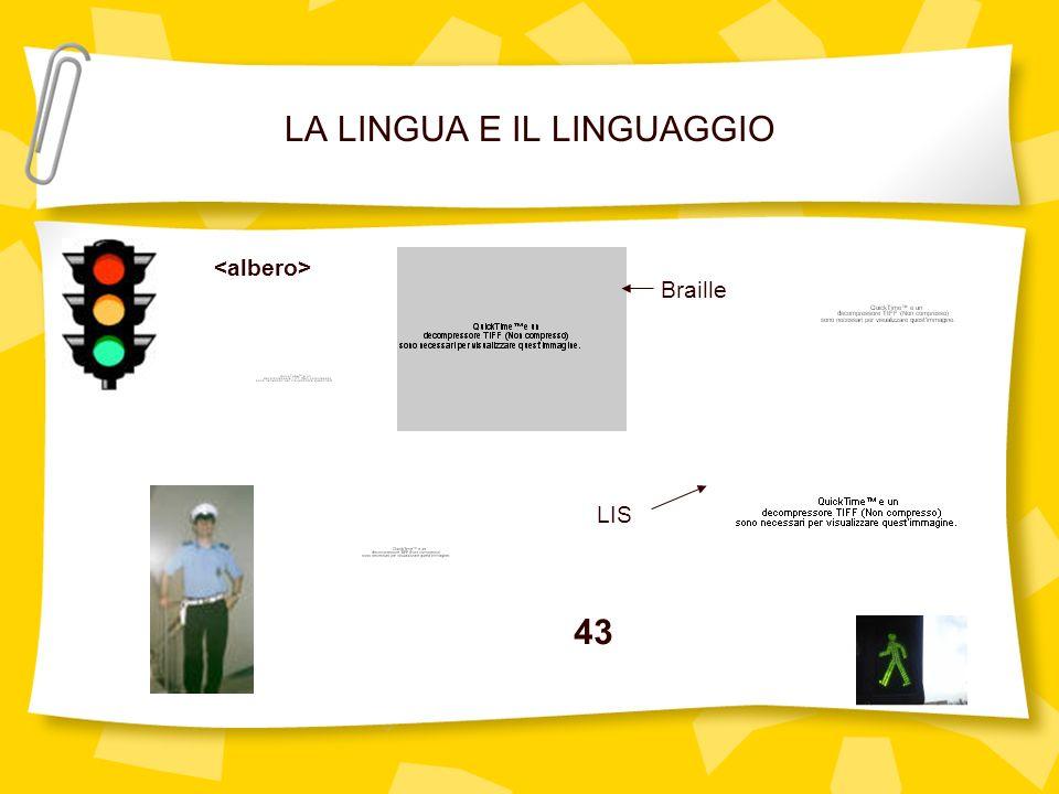 In linea di principio la LINGUISTICA è lo studio scientifico del linguaggio e delle lingue e in conseguenza di ciò non ha un compito unico e si caratterizza per eteroclicità.