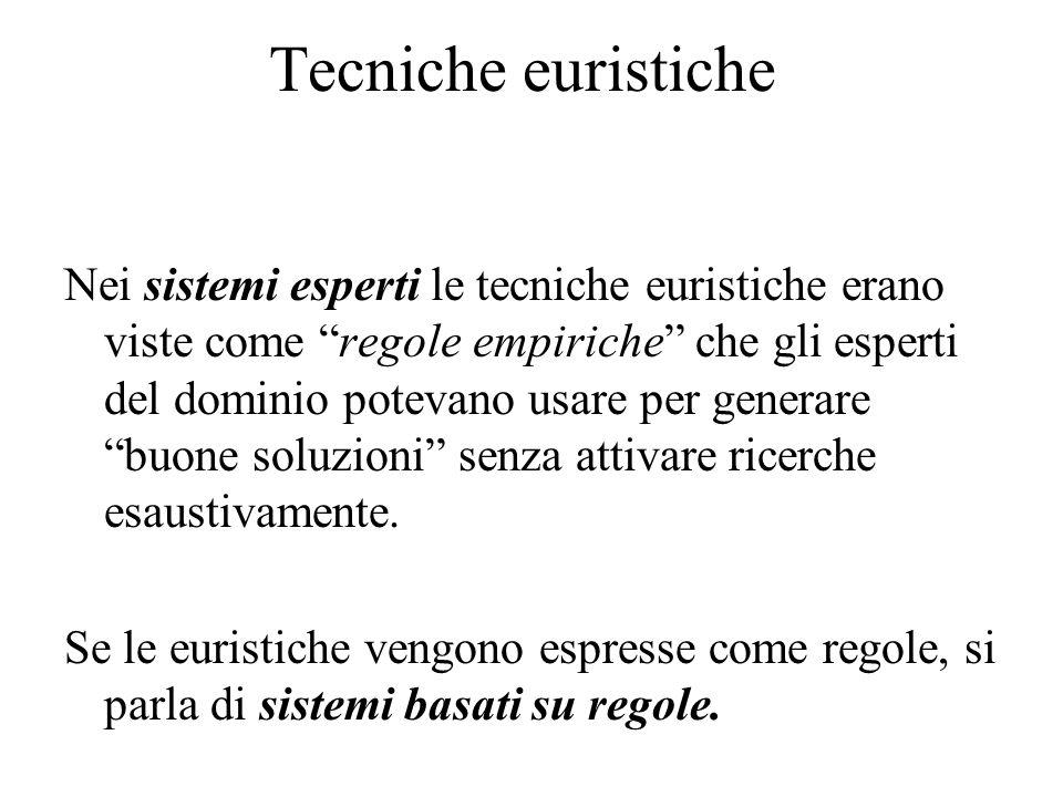 Tecniche euristiche Nei sistemi esperti le tecniche euristiche erano viste come regole empiriche che gli esperti del dominio potevano usare per generare buone soluzioni senza attivare ricerche esaustivamente.