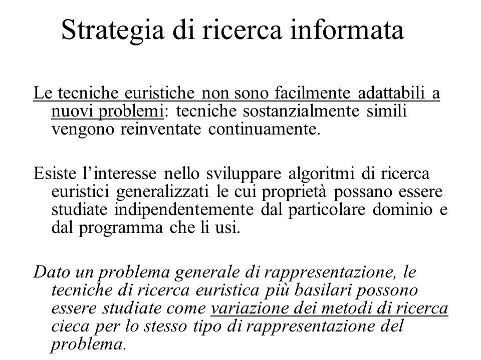 Strategia di ricerca informata Le tecniche euristiche non sono facilmente adattabili a nuovi problemi: tecniche sostanzialmente simili vengono reinven