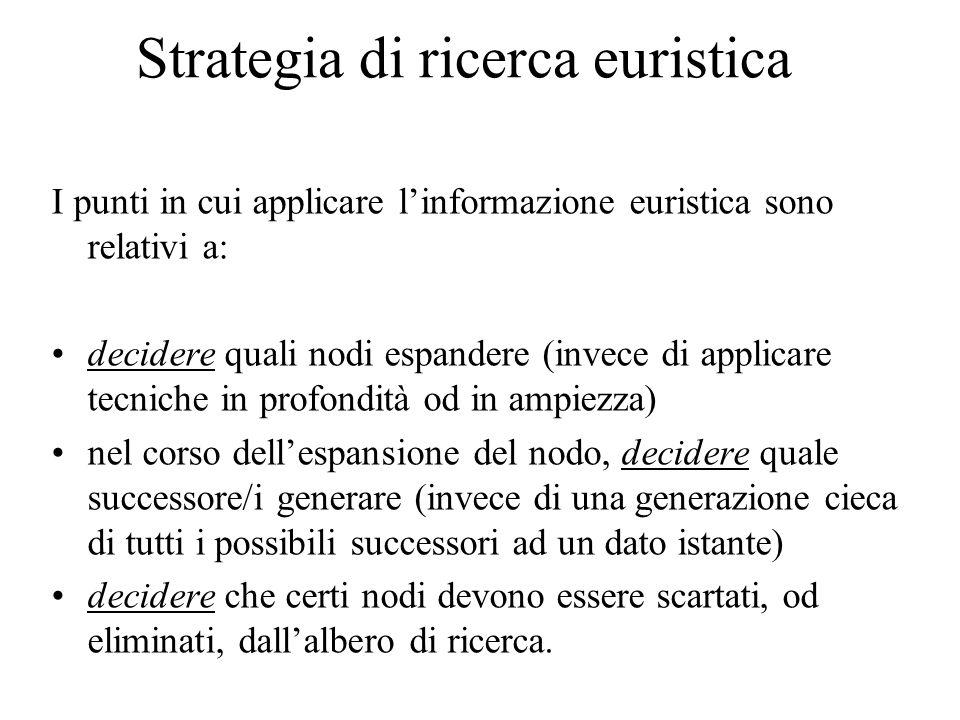 Strategia di ricerca euristica I punti in cui applicare linformazione euristica sono relativi a: decidere quali nodi espandere (invece di applicare te