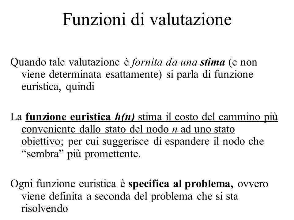 Funzioni di valutazione Quando tale valutazione è fornita da una stima (e non viene determinata esattamente) si parla di funzione euristica, quindi La