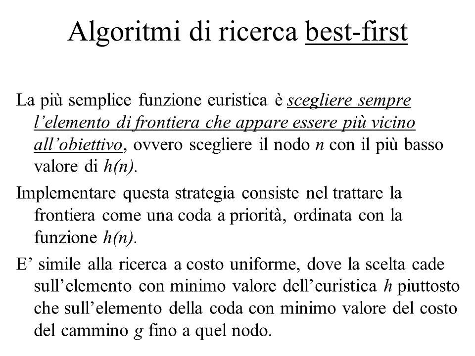 Algoritmi di ricerca best-first La più semplice funzione euristica è scegliere sempre lelemento di frontiera che appare essere più vicino allobiettivo, ovvero scegliere il nodo n con il più basso valore di h(n).
