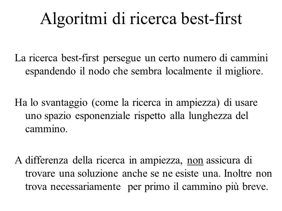 Algoritmi di ricerca best-first La ricerca best-first persegue un certo numero di cammini espandendo il nodo che sembra localmente il migliore. Ha lo