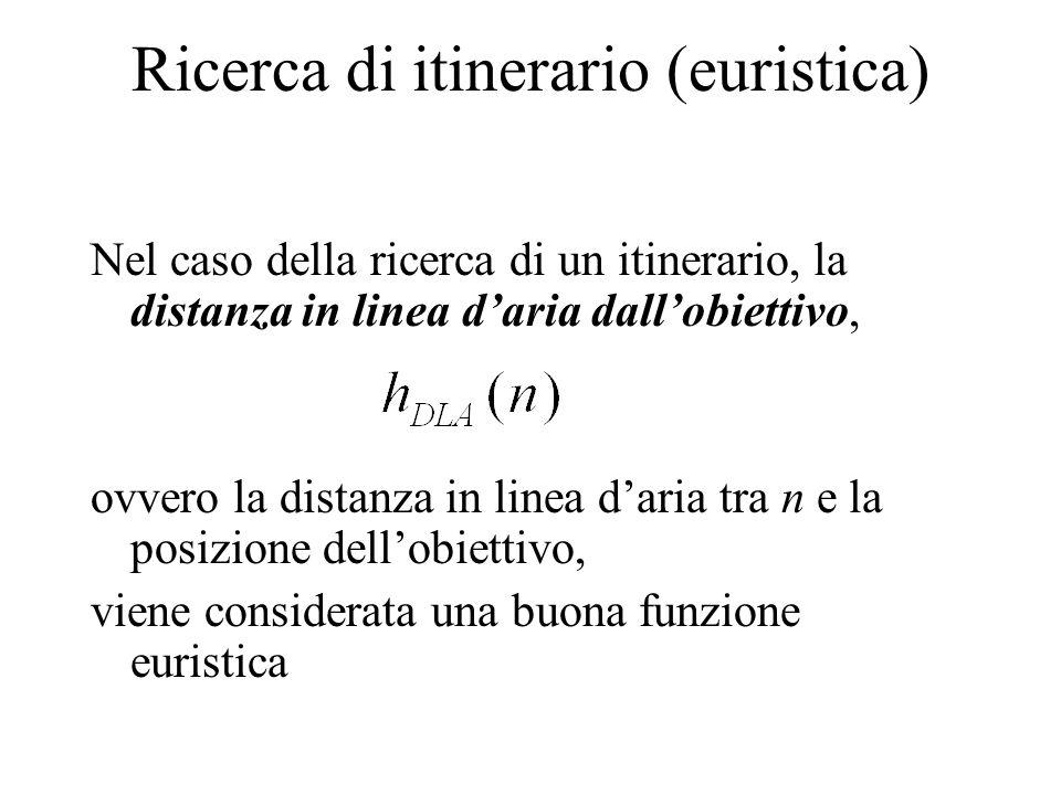 Ricerca di itinerario (euristica) Nel caso della ricerca di un itinerario, la distanza in linea daria dallobiettivo, ovvero la distanza in linea daria tra n e la posizione dellobiettivo, viene considerata una buona funzione euristica