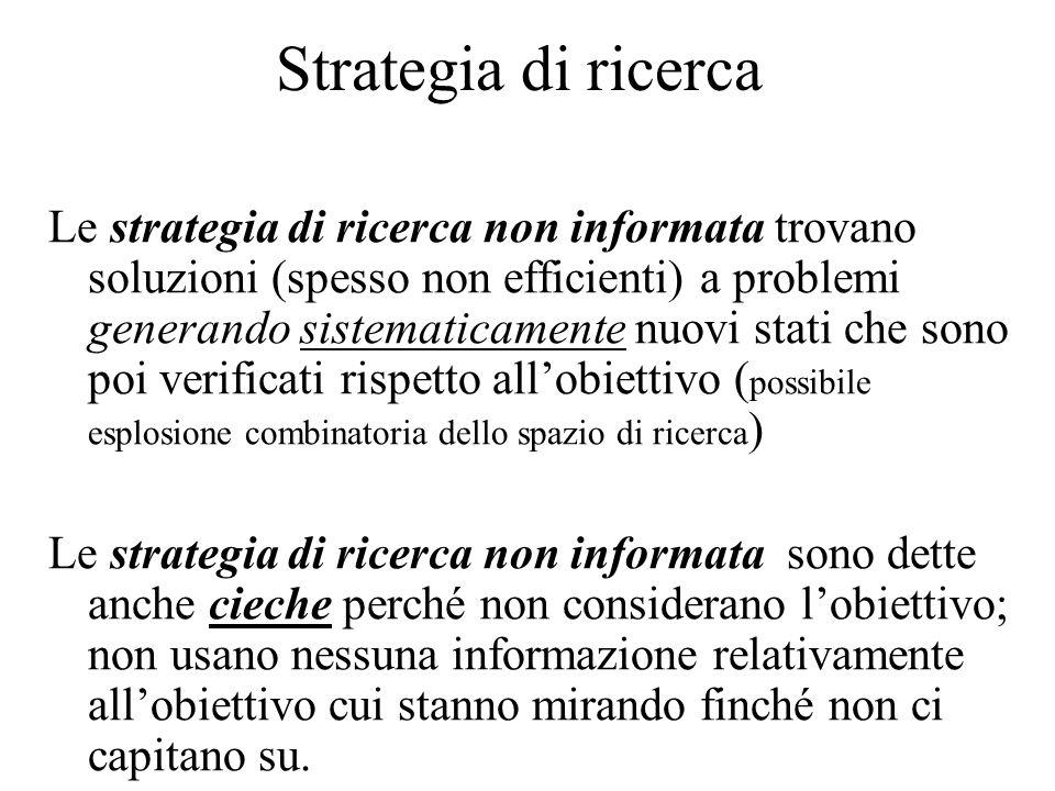 Strategia di ricerca Le strategia di ricerca non informata trovano soluzioni (spesso non efficienti) a problemi generando sistematicamente nuovi stati