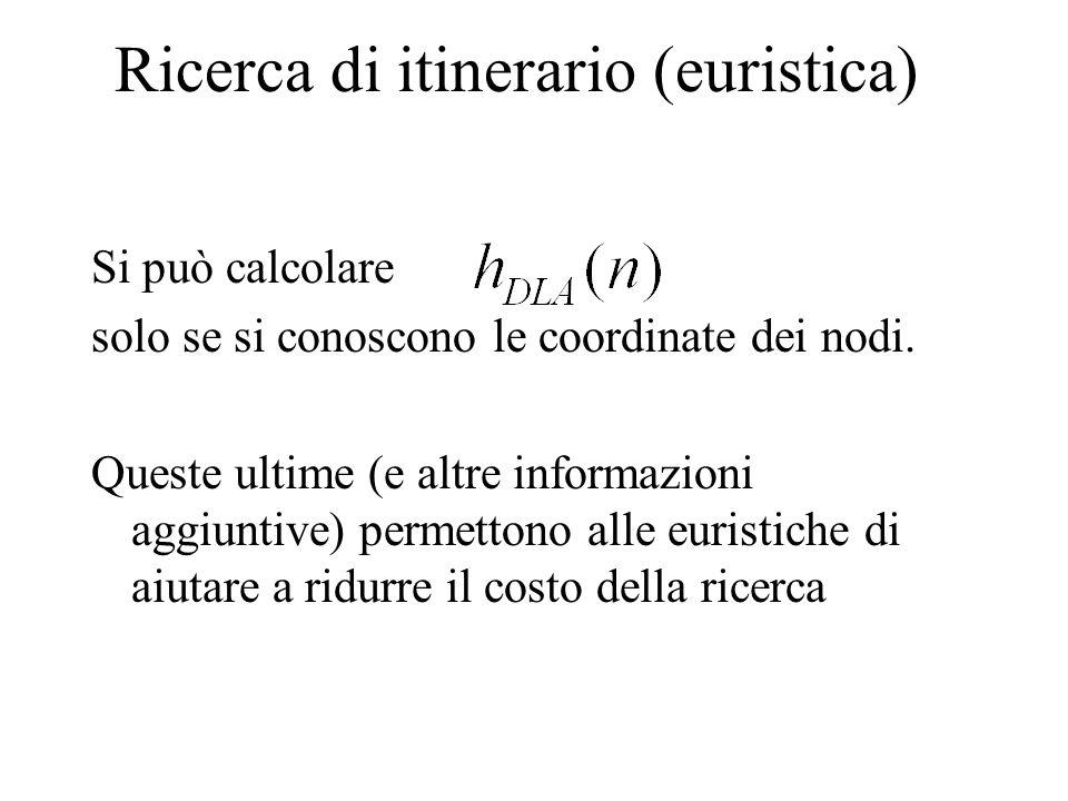 Si può calcolare solo se si conoscono le coordinate dei nodi. Queste ultime (e altre informazioni aggiuntive) permettono alle euristiche di aiutare a