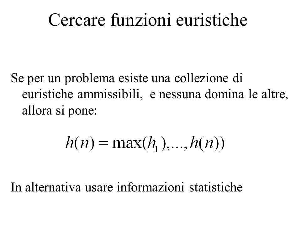 Cercare funzioni euristiche Se per un problema esiste una collezione di euristiche ammissibili, e nessuna domina le altre, allora si pone: In alternativa usare informazioni statistiche